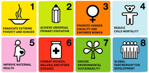 EIGHT GOALS FOR THE MILLENNIUM DEVELOPMENT GOALS FOR 2012