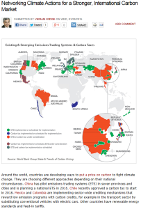 WM Climate Carbon diggest info